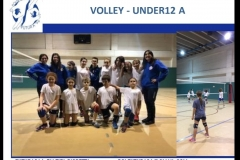VOLLEY - UNDER 12 A